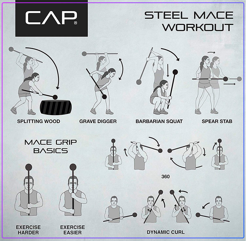 Macebell Workout