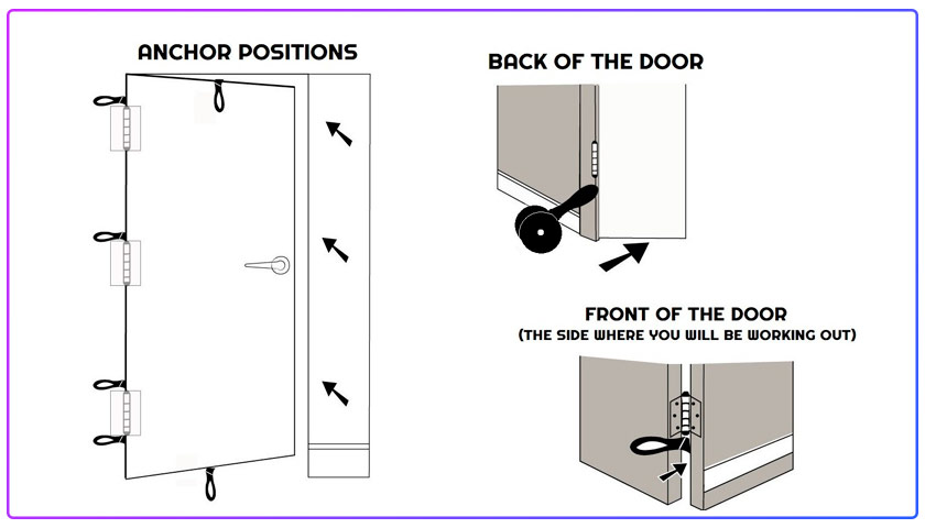 how to attach door anchor for resistance bands