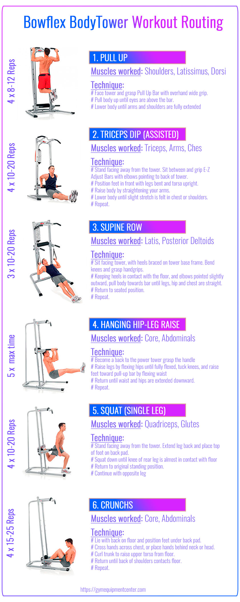 Bowflex BodyTower Review 2019 (PDF Manual, Workout Infographic)