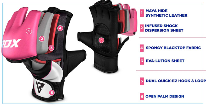 best fingerless kickboxing gloves